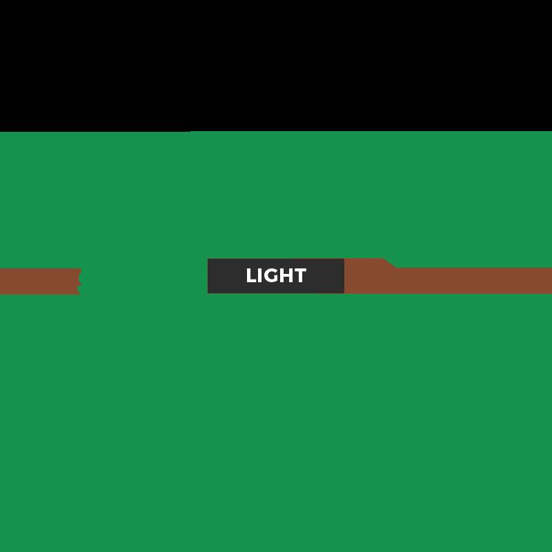 Oceania Database Light